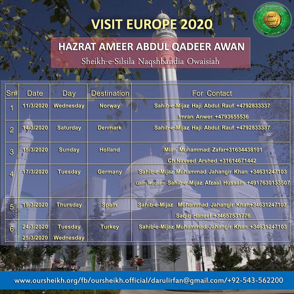 Europe Tour 2020 - 1