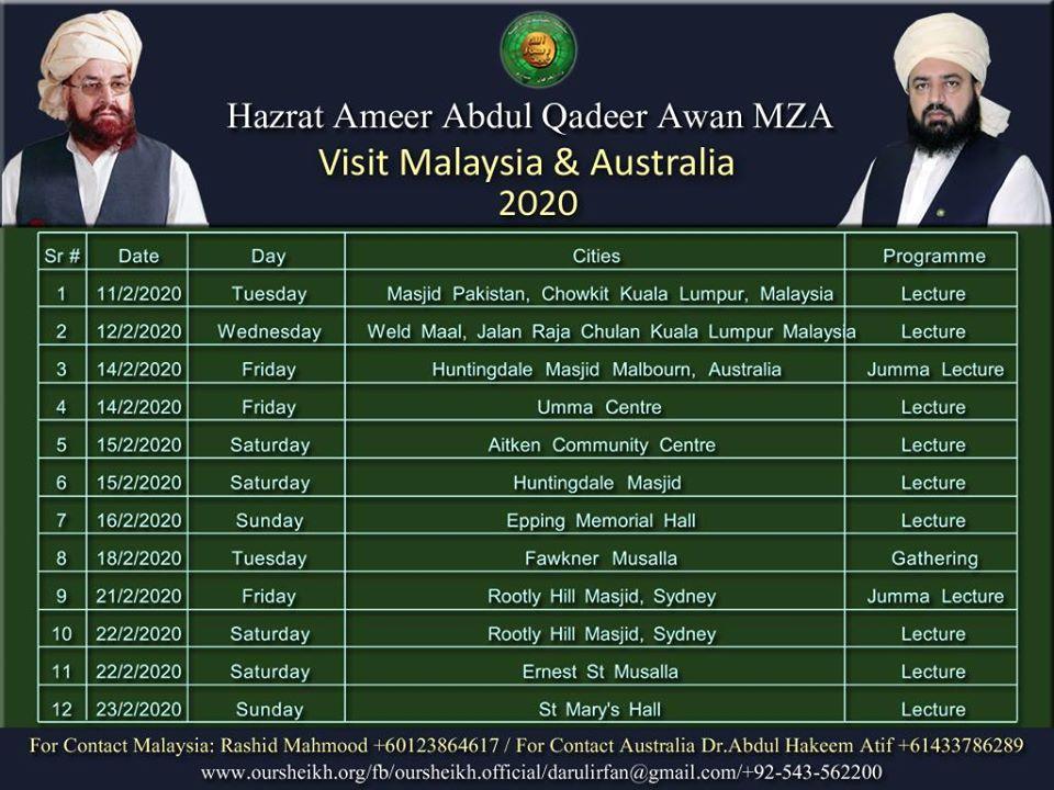 Visit Malaysia & Australia - 1